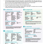 food safety certification MN allergens chart