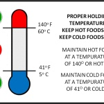 Proper food holding temp for MN certified food managers